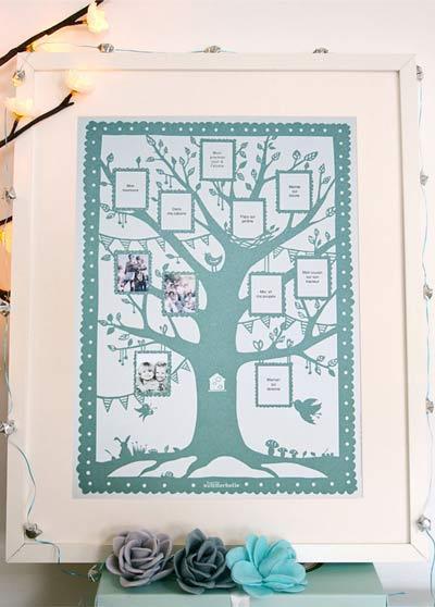 famille summerbelle family tree